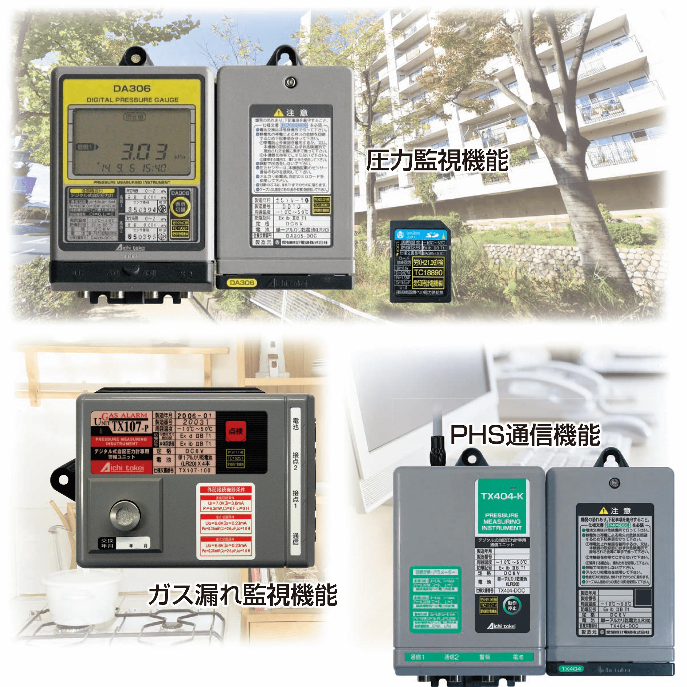 簡易ガス特定製造所 圧力・ガス漏れ監視システム
