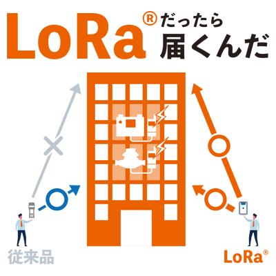 LoRa®一括無線検針システム