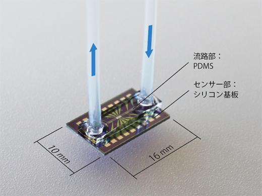 微少流量センサーの概要